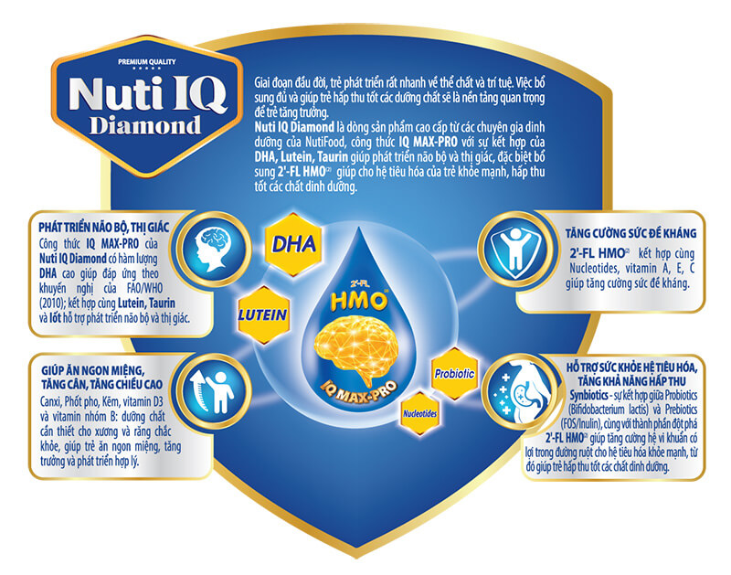 Nuti IQ Diamond